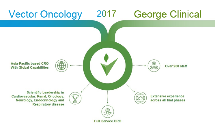 George Clinical, leading Asia-Pacific CRO, expands into US with acquisition of a specialised oncology CRO Division
